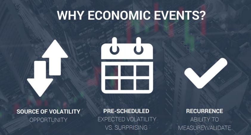 Why economic events?