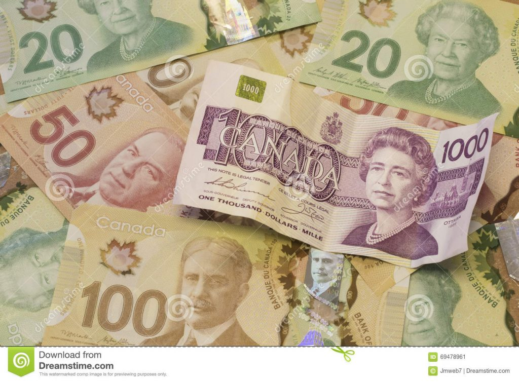 Economic Events That Impact the Canadian Dollar | economic calendar