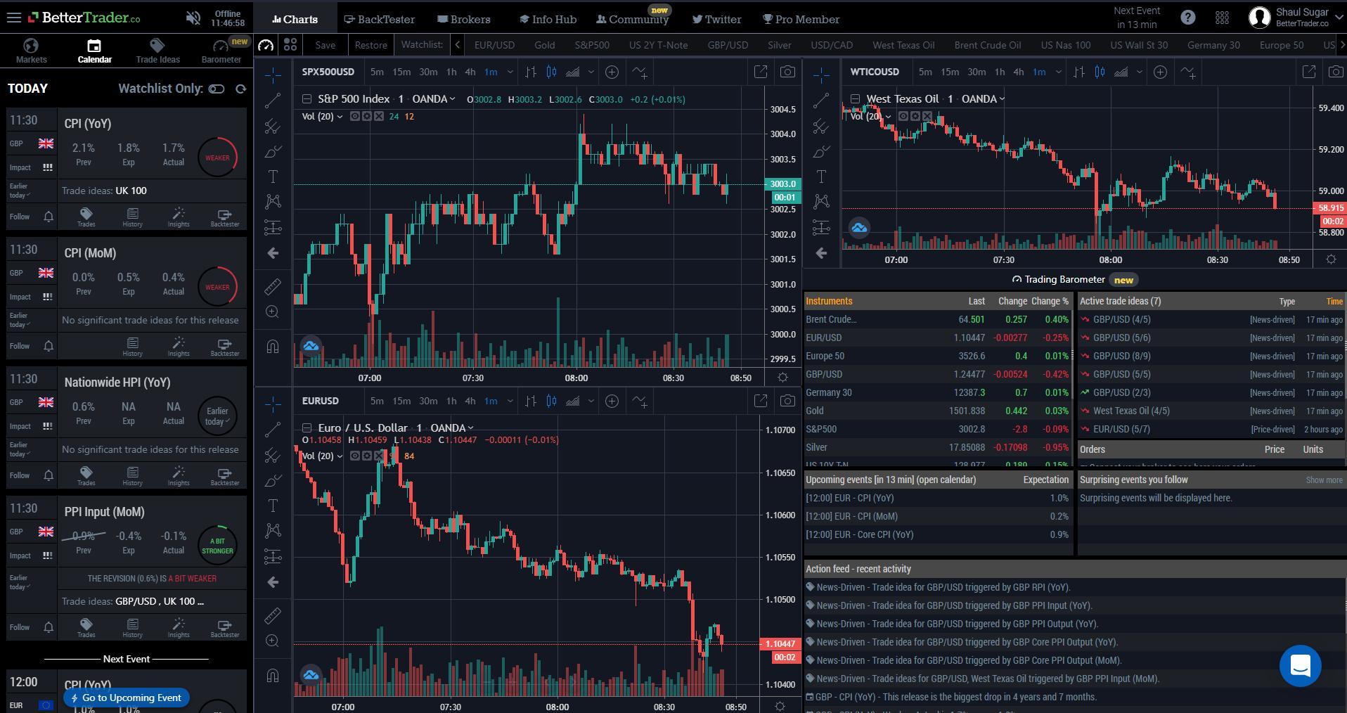 BetterTrader trading analysis terminal