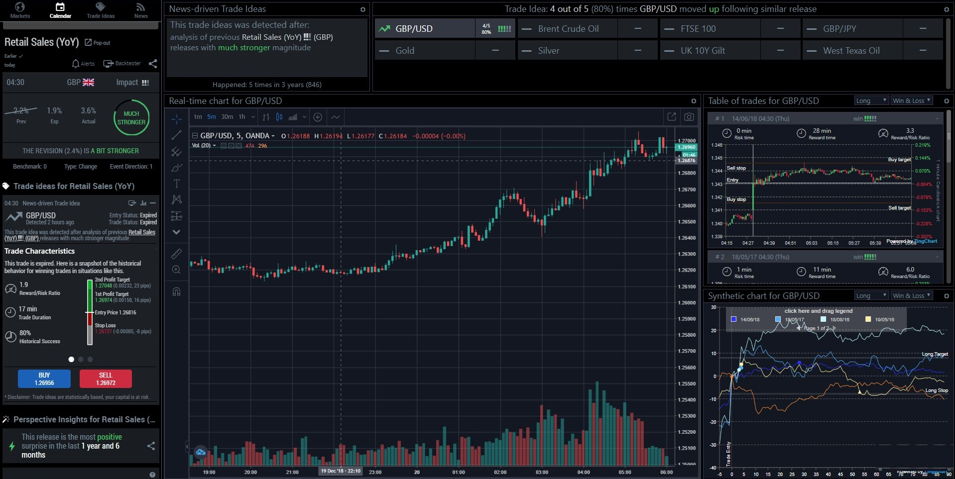 Trading Systems Archives - BetterTrader co Blog