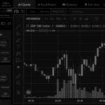 Bias in trading