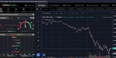 AI Trading tools