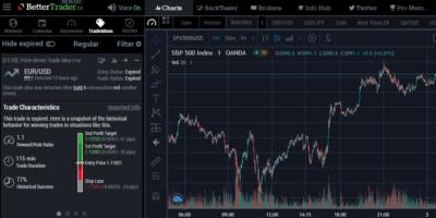 AI-trading vs algo-trading