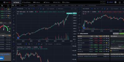E-Mini Futures Market
