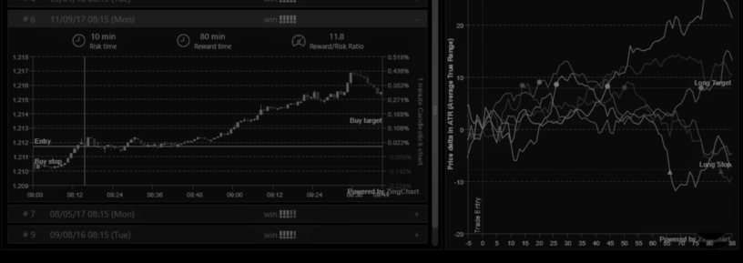 alpha in trading - quantitive trading