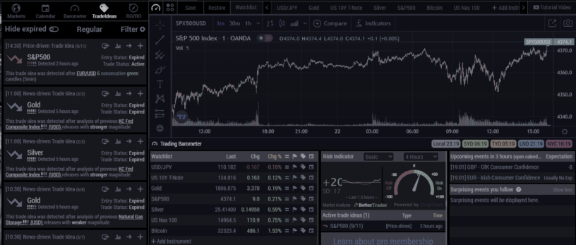 Trade ideas and automated analysis